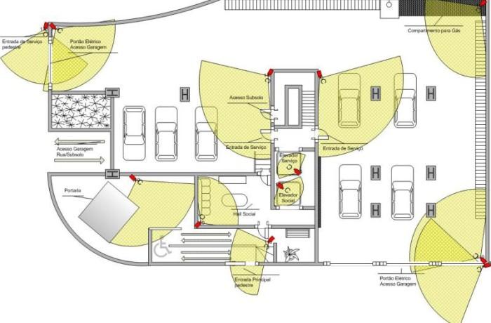 Projeto e Instalação de CFTV